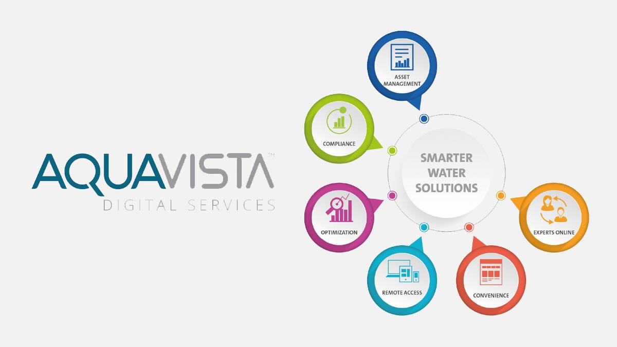 AQUAVISTA Plant – Meeting Modern Wastewater Challenges